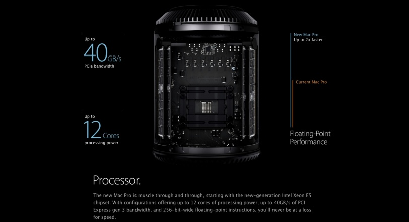 apple mac pro processor truncatech